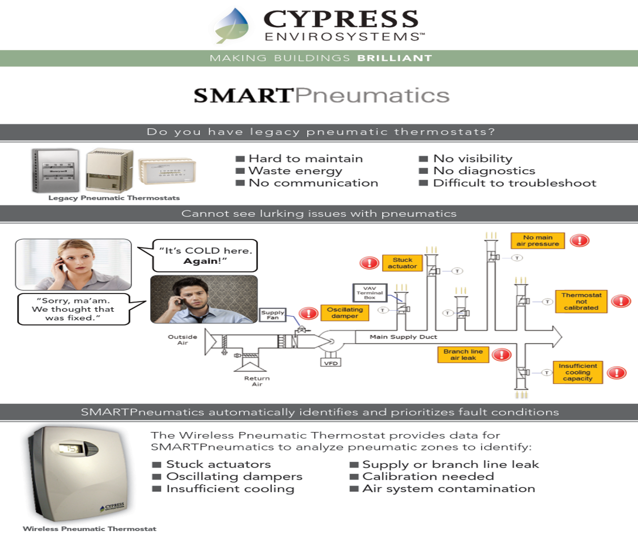 SMARTPneumatics pdf screenshot