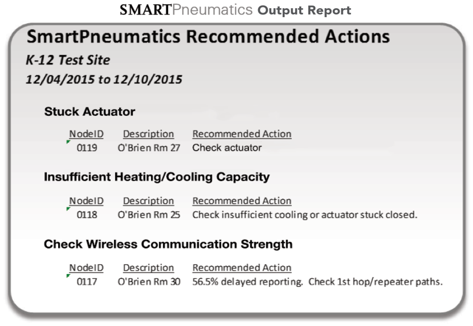 SMARTPneumatics report